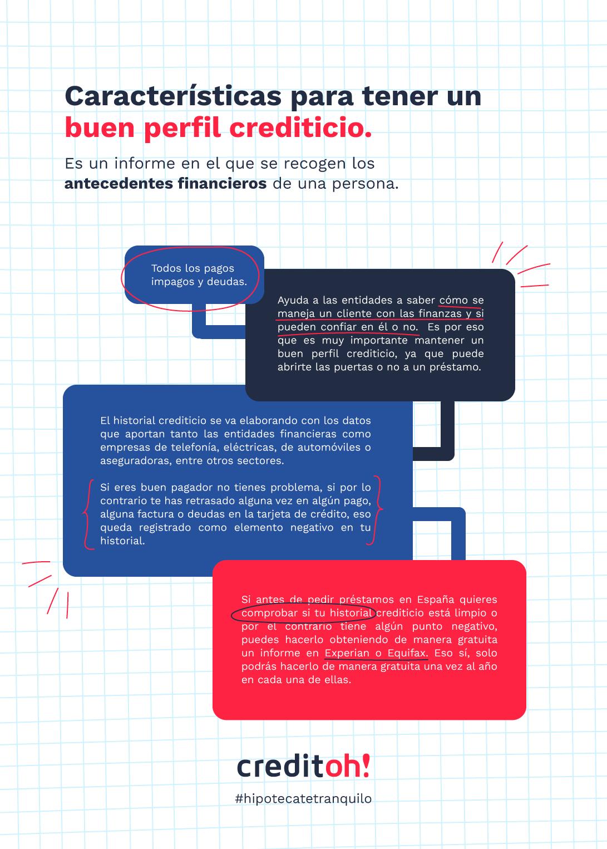 Caracetrísticas para tener un buen perfil crediticio